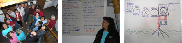Cosmology meeting in Yellowknife, NT April 2006